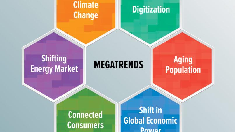 Global megatrends and new technologies